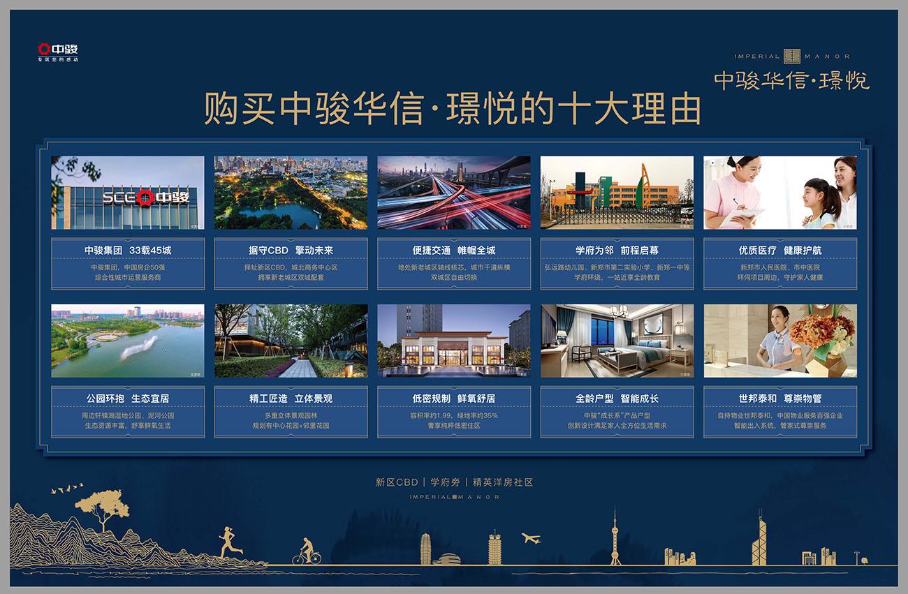 地产蓝金新中式买房十大理由展板AI源文件插图