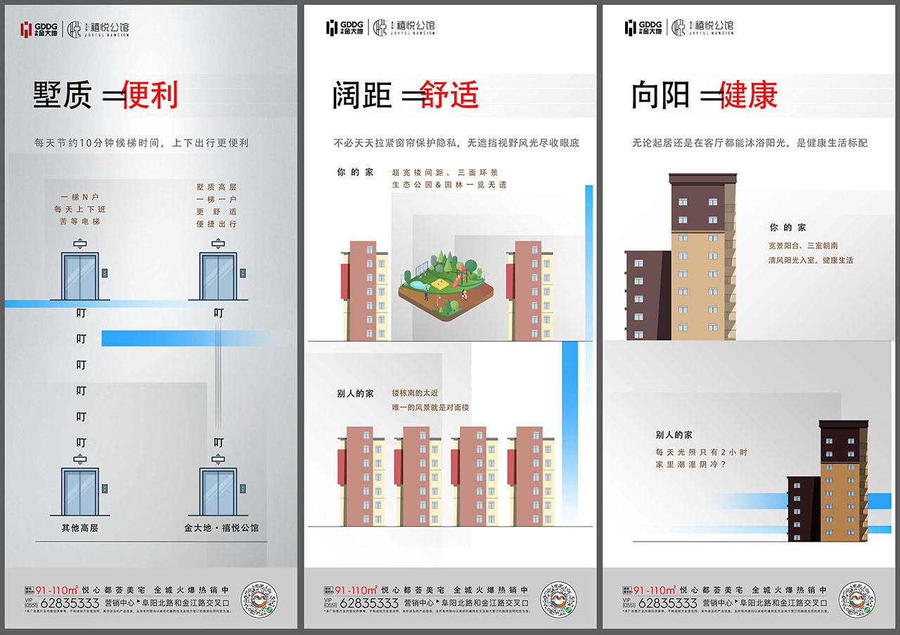 房地产住宅价值点单图AI源文件插图